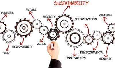 Ethics and sustainability of digitalization