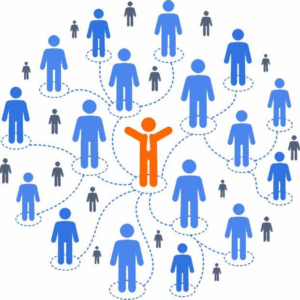 Multilevel Organization Design Configurations
